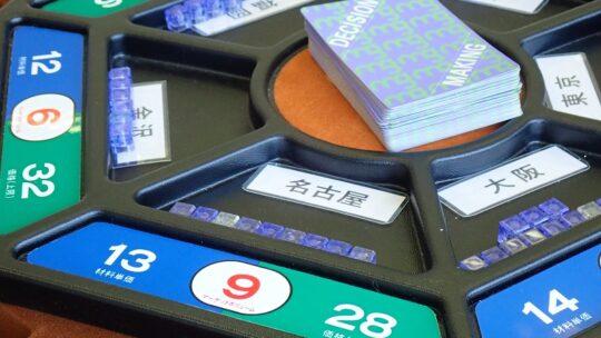 マネジメントゲーム(企業研修)
